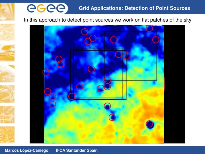 Grid Applications: Detection of Point Sources