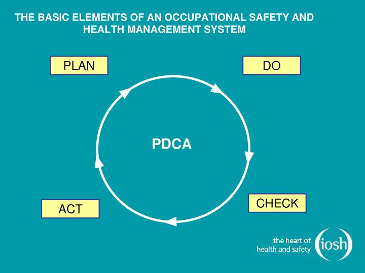 PPT - the heart of health and safety PowerPoint ...