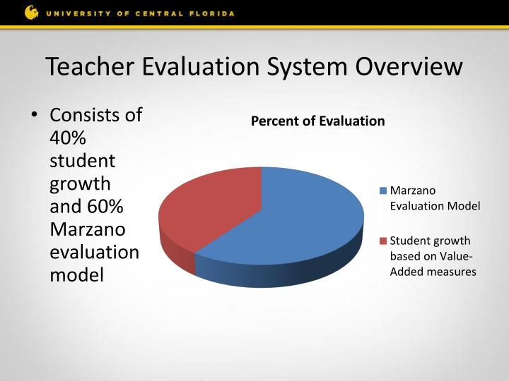 Teacher Evaluation System Overview