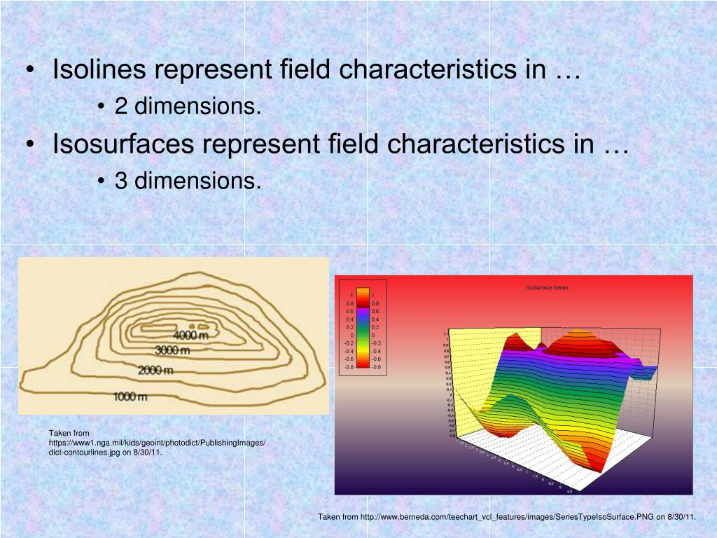 PPT - Unit I: Earth Dimensions PowerPoint Presentation - ID