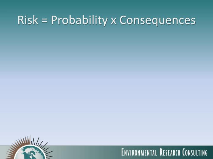 Risk = Probability x Consequences