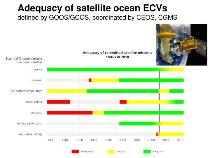 Adequacy of satellite ocean ECVs