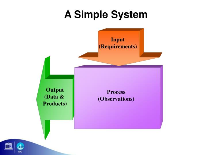 A Simple System