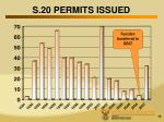 s 20 permits issued