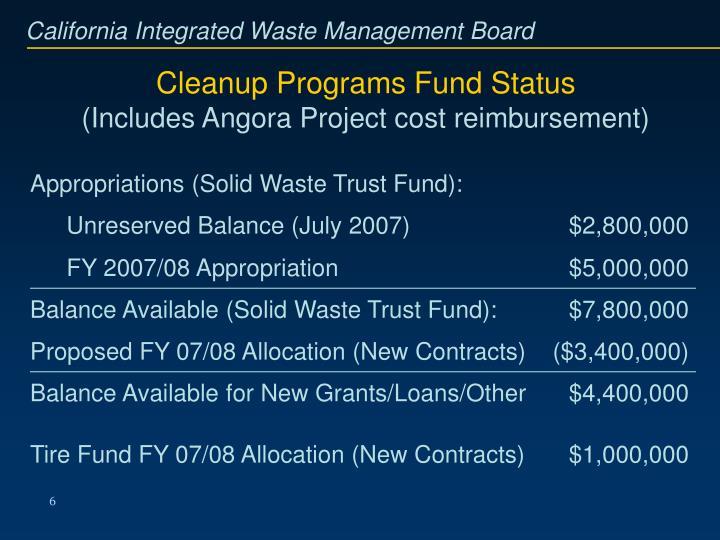 Cleanup Programs Fund Status