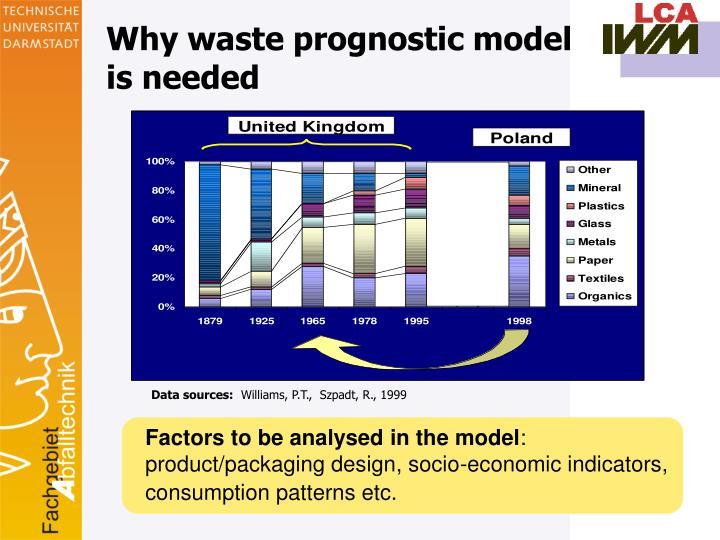 Why waste prognostic model