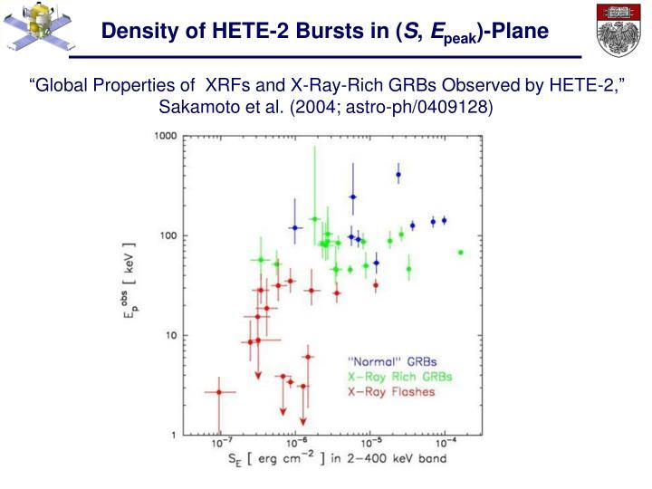 Density of HETE-2 Bursts in (