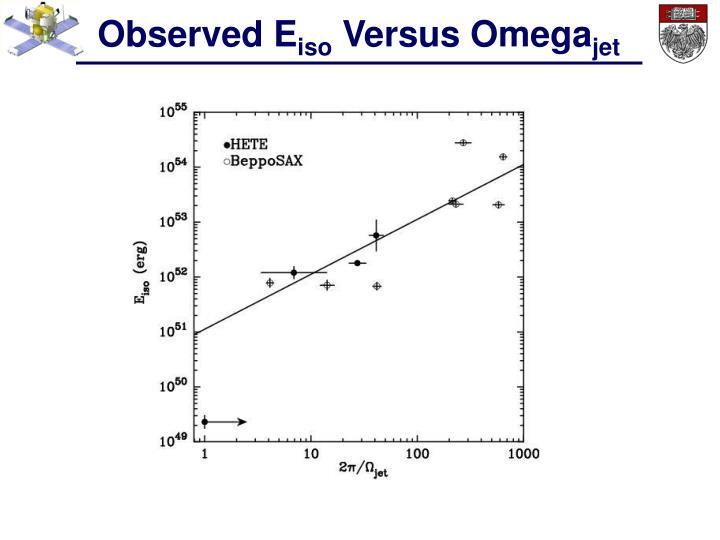 Observed E