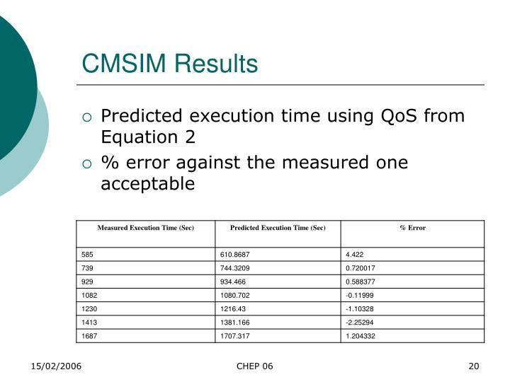 CMSIM Results