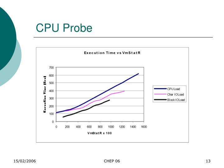 CPU Probe