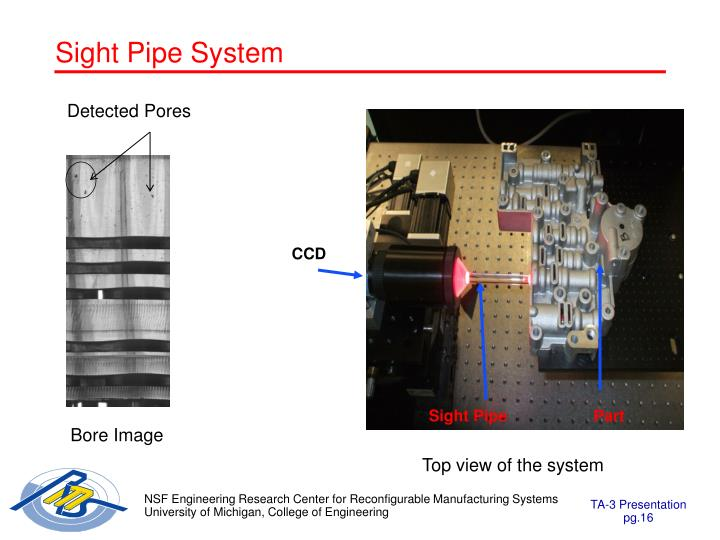 Sight Pipe System