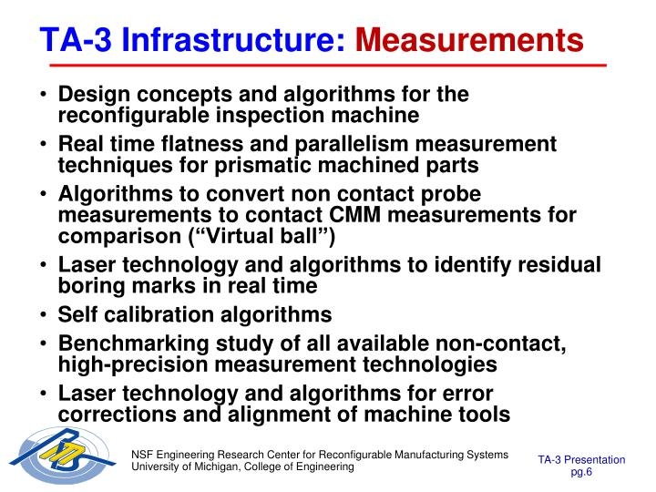 Design concepts and algorithms for the reconfigurable inspection machine