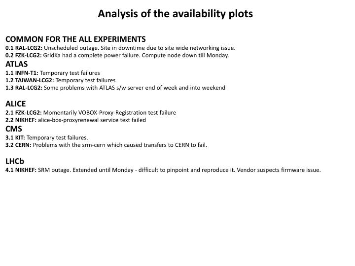 Analysis of the availability plots