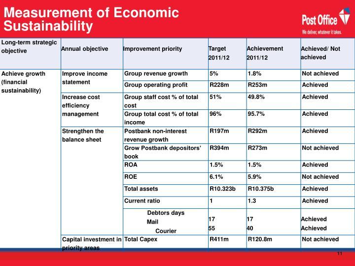 Measurement of Economic Sustainability
