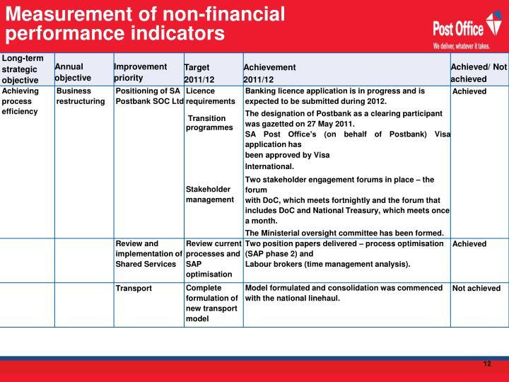 Measurement of non-financial performance indicators