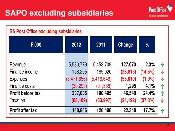 SAPO excluding subsidiaries