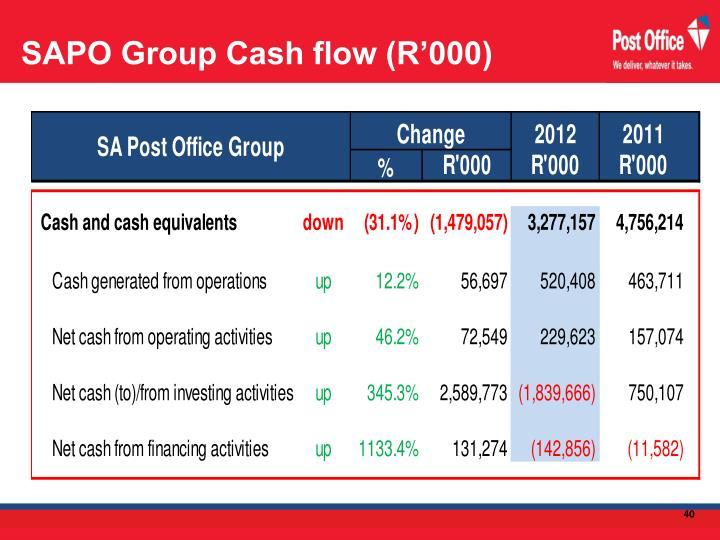 SAPO Group Cash flow (R'000)