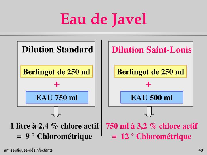 Dilution Standard