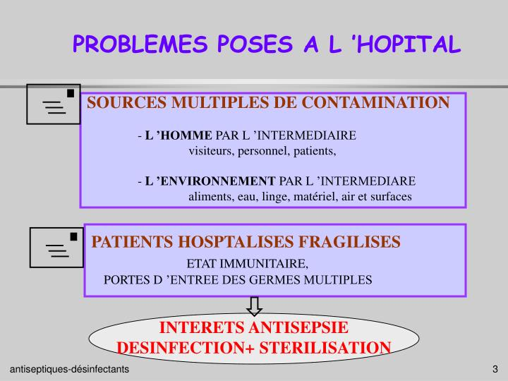 PROBLEMES POSES A L 'HOPITAL