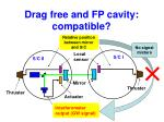 drag free and fp cavity compatible1