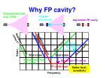 why fp cavity