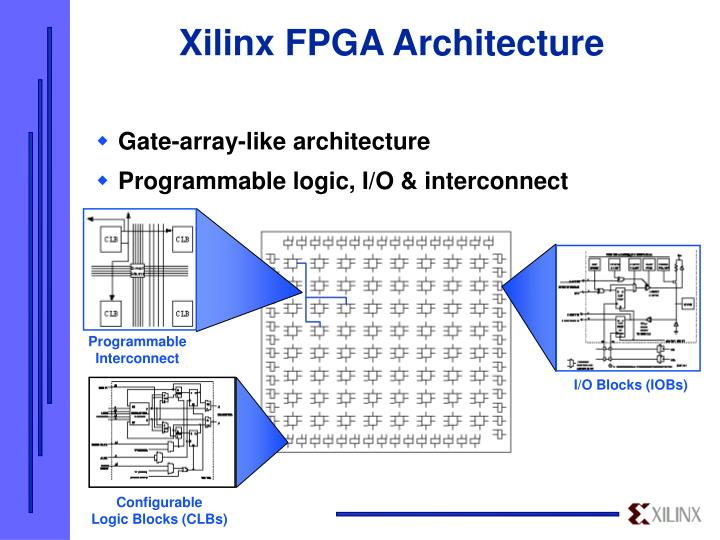 PPT - Xilinx FPGA Architecture PowerPoint Presentation - ID:3479137