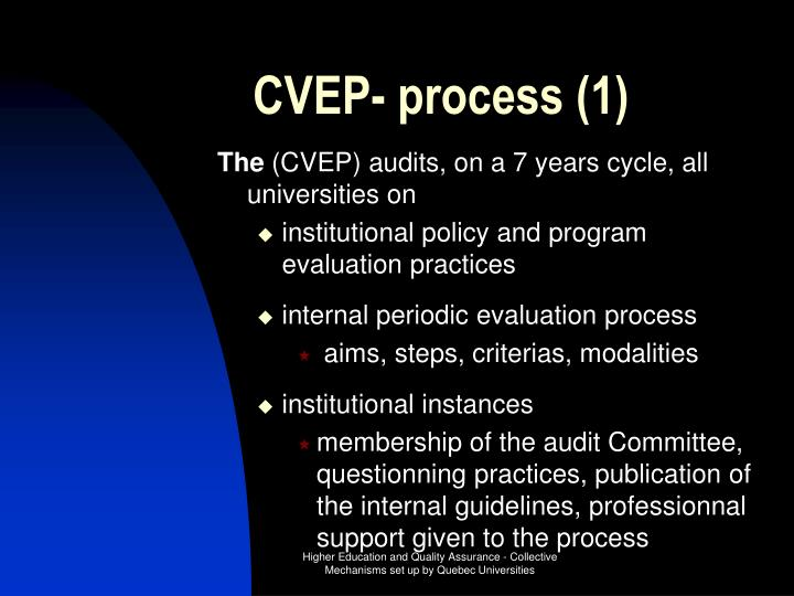 CVEP- process (1)