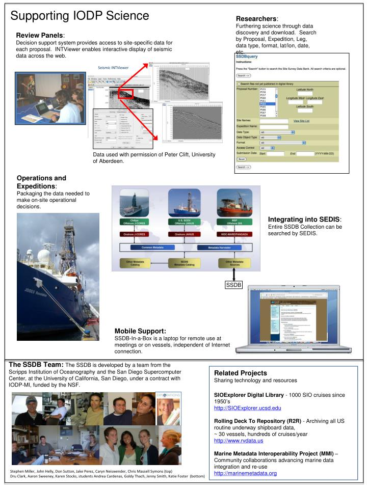 Supporting IODP Science
