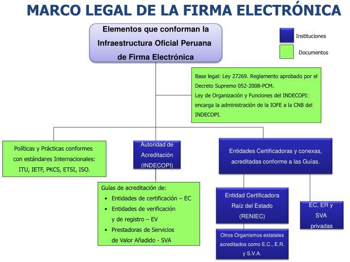 Marco legal de la firma electrónica