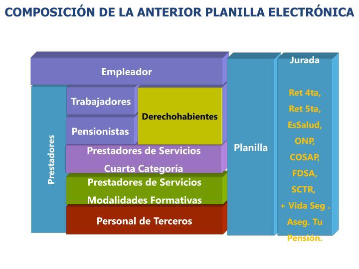 COMPOSICIÓN DE LA ANTERIOR PLANILLA ELECTRÓNICA