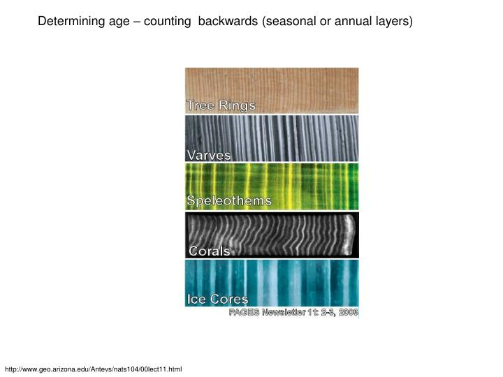 Determining age – counting  backwards (seasonal or annual layers)