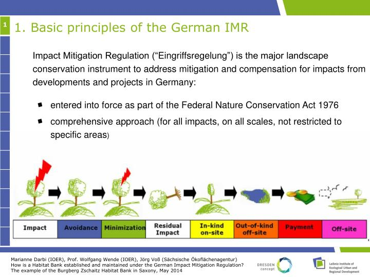 1 basic principles of the german imr