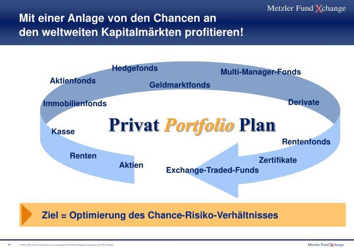 Ziel = Optimierung des Chance-Risiko-Verhältnisses