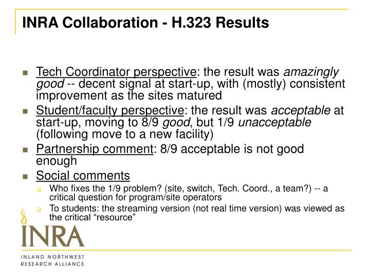 INRA Collaboration - H.323 Results