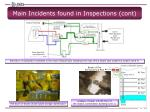 main incidents found in inspections cont