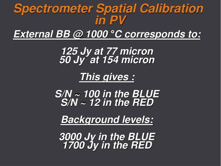 Spectrometer Spatial Calibration