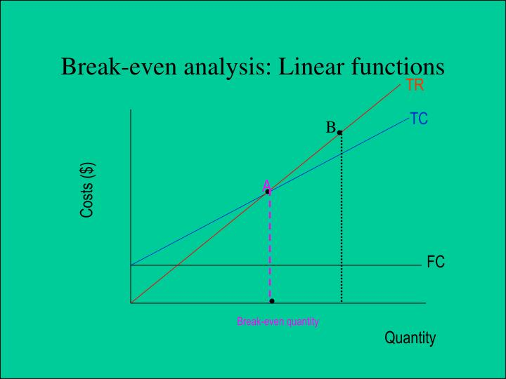 Break-even analysis: Linear functions