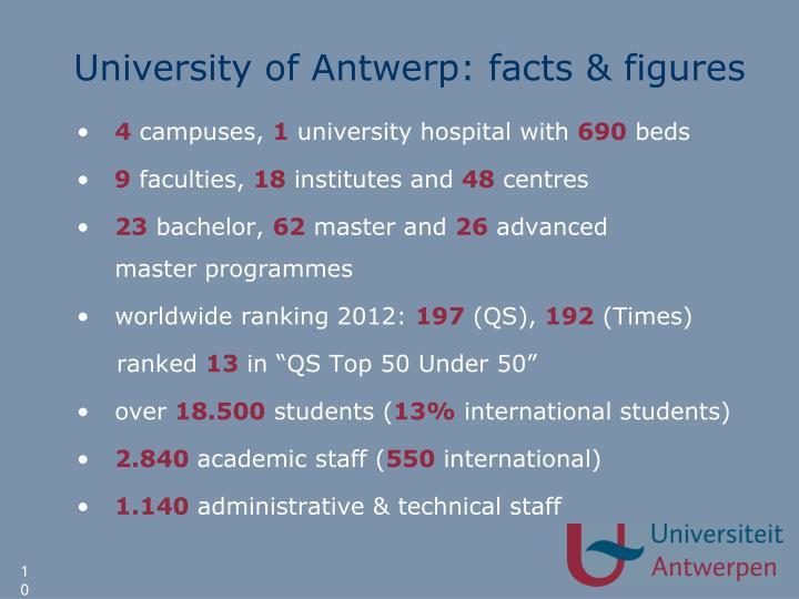University of Antwerp: facts & figures