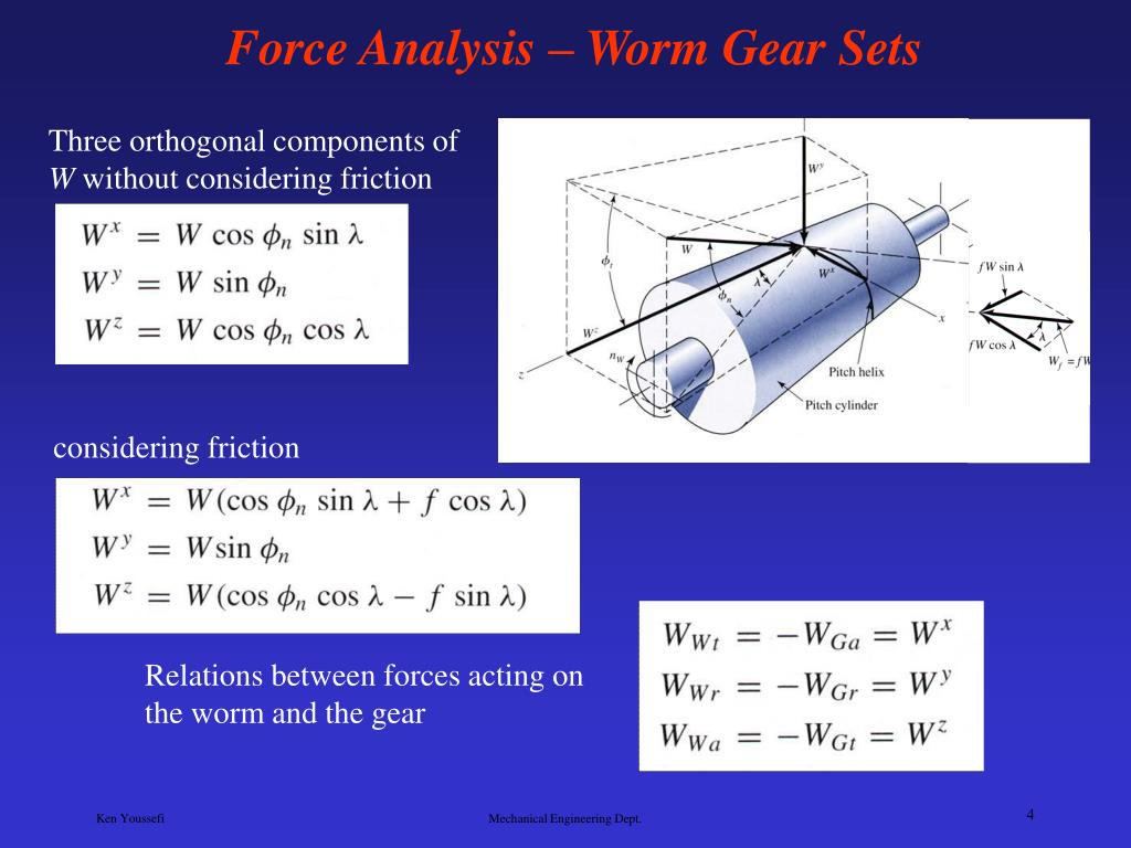 PPT - Force Analysis – Spur Gears PowerPoint Presentation - ID:3480072