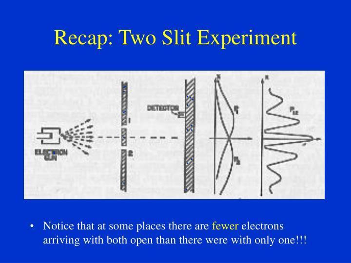 Recap two slit experiment