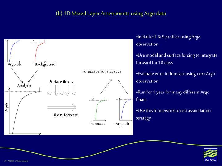 (b) 1D Mixed Layer Assessments using Argo data