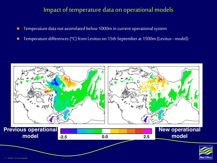 Impact of temperature data on operational models