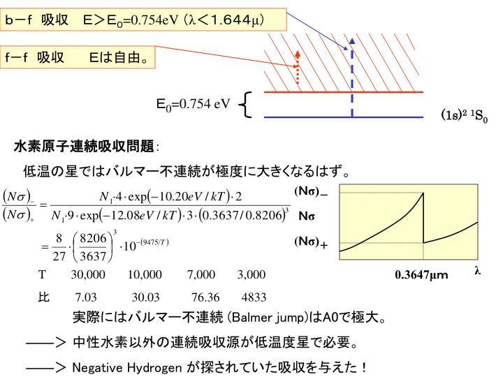 b-f 吸収    E>E