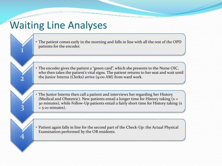 Waiting Line Analyses
