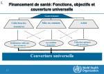 financement de sant fonctions objectifs et couverture universelle