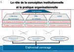 le r le de la conc ption institutionnelle et la pratique organisationnelle