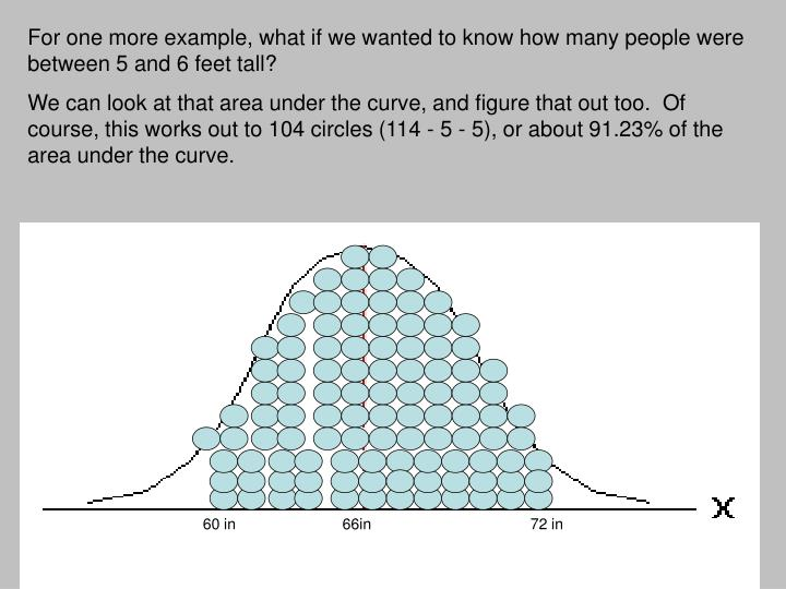 For one more example, what if we wanted to know how many people were between 5 and 6 feet tall?