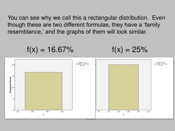 You can see why we call this a rectangular distribution.  Even though these are two different formulas, they have a 'family resemblance,' and the graphs of them will look similar.
