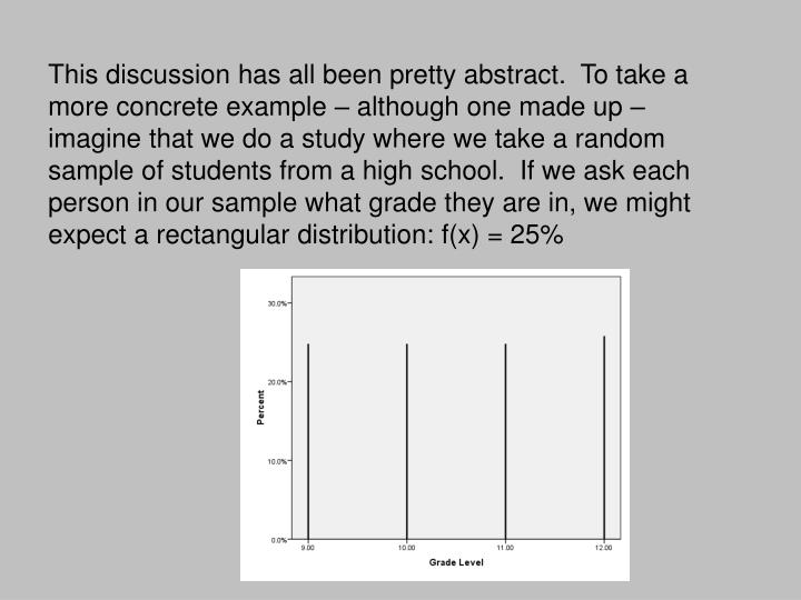 This discussion has all been pretty abstract.  To take a more concrete example – although one made up – imagine that we do a study where we take a random sample of students from a high school.  If we ask each person in our sample what grade they are in, we might expect a rectangular distribution: f(x) = 25%