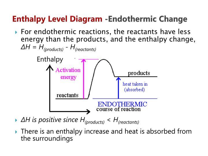 Enthalpy Level Diagram